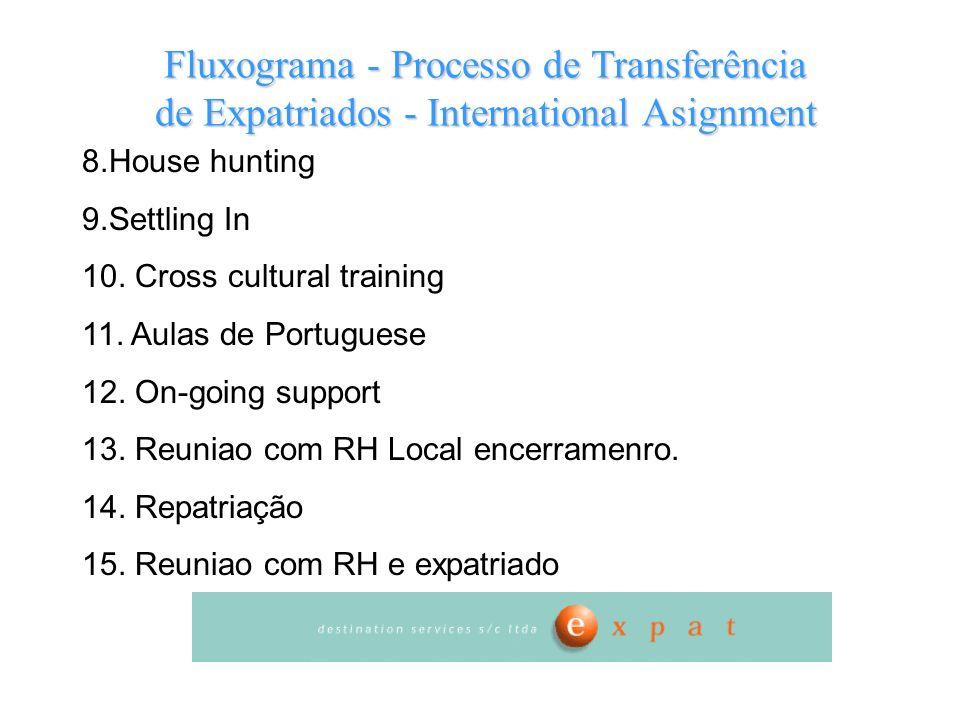 Fluxograma - Processo de Transferência de Expatriados - International Asignment 8.House hunting 9.Settling In 10. Cross cultural training 11. Aulas de