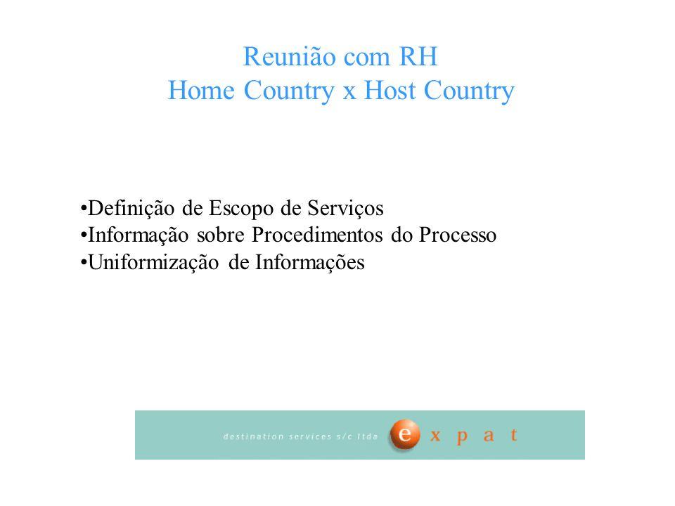 Reunião com RH Home Country x Host Country Definição de Escopo de Serviços Informação sobre Procedimentos do Processo Uniformização de Informações