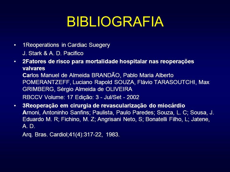 BIBLIOGRAFIA 1Reoperations in Cardiac Suegery J. Stark & A. D. Pacifico 2Fatores de risco para mortalidade hospitalar nas reoperações valvares Carlos