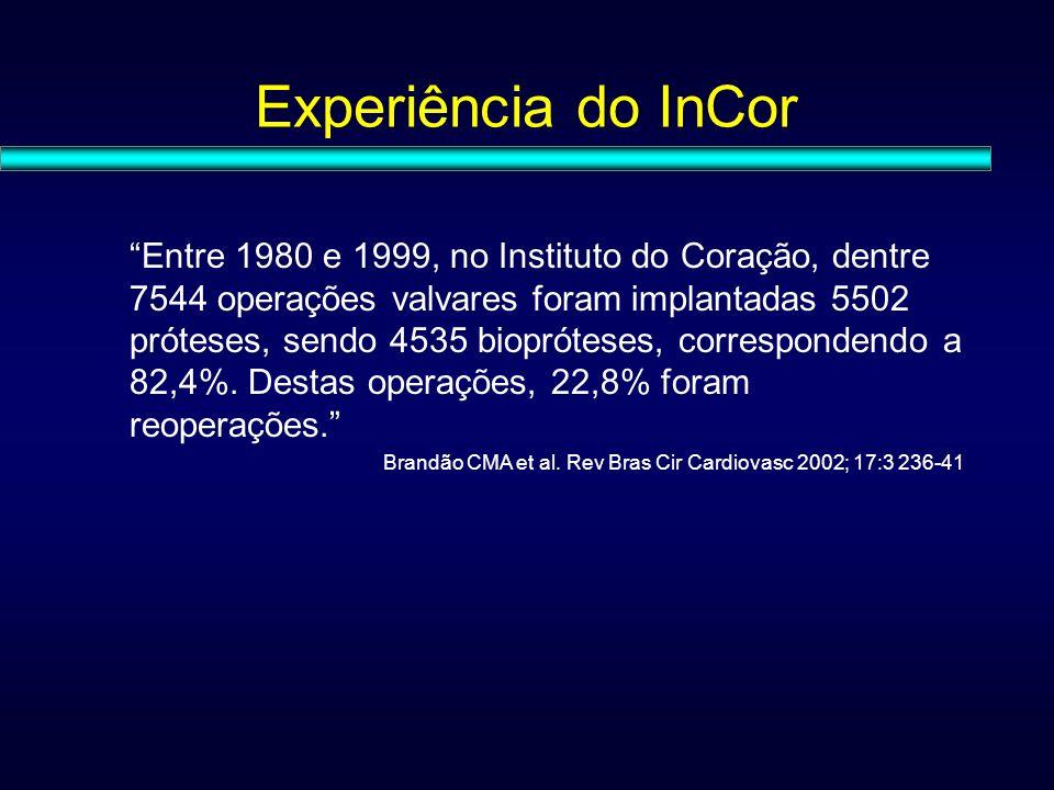 Experiência do InCor Entre 1980 e 1999, no Instituto do Coração, dentre 7544 operações valvares foram implantadas 5502 próteses, sendo 4535 bioprótese