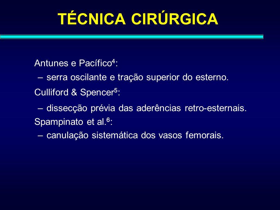 Antunes e Pacífico 4 : –serra oscilante e tração superior do esterno. Culliford & Spencer 5 : –dissecção prévia das aderências retro-esternais. Spampi