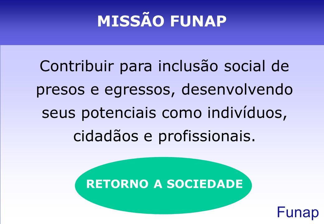 Funap POTENCIAL TRABALHO/EDUCAÇÃO 36 módulos disponíveis