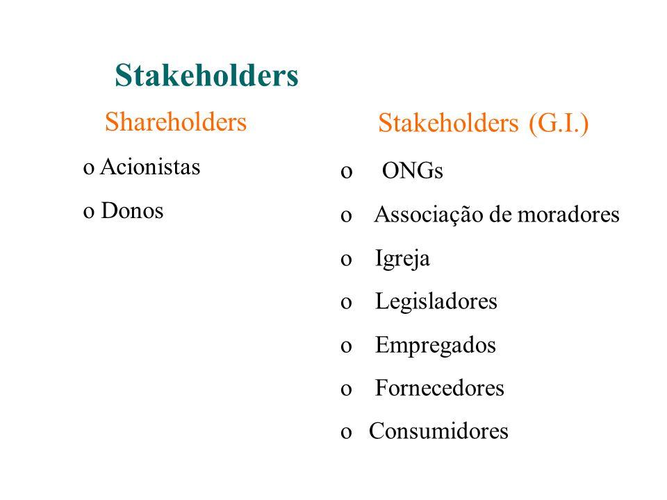 Shareholders o Acionistas o Donos Stakeholders (G.I.) o ONGs o Associação de moradores o Igreja o Legisladores o Empregados o Fornecedores oConsumidor