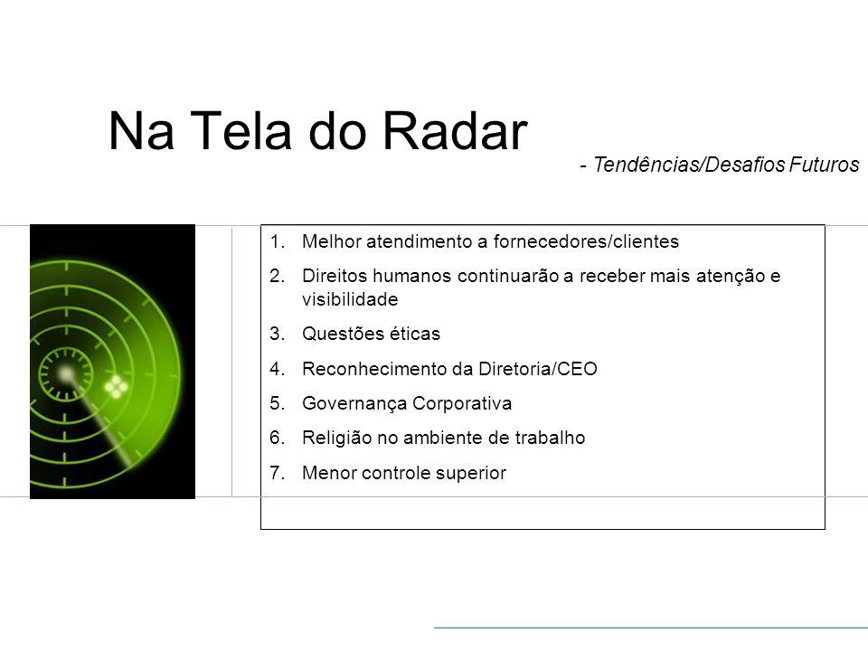 Na Tela do Radar 1.Melhor atendimento a fornecedores/clientes 2.Direitos humanos continuarão a receber mais atenção e visibilidade 3.Questões éticas 4