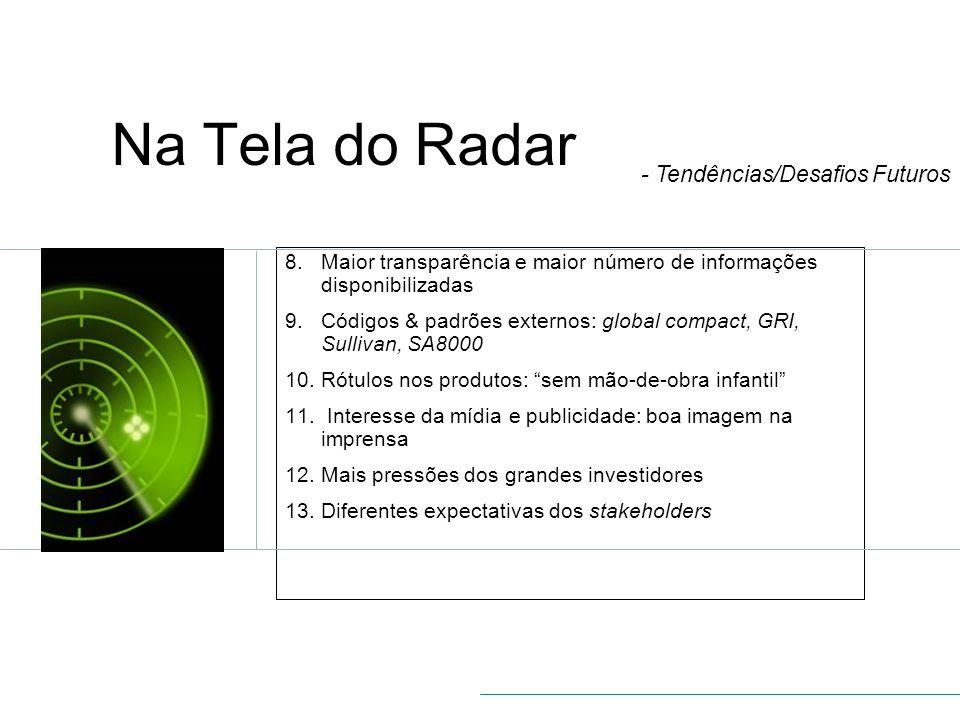 Na Tela do Radar 8.Maior transparência e maior número de informações disponibilizadas 9.Códigos & padrões externos: global compact, GRI, Sullivan, SA8