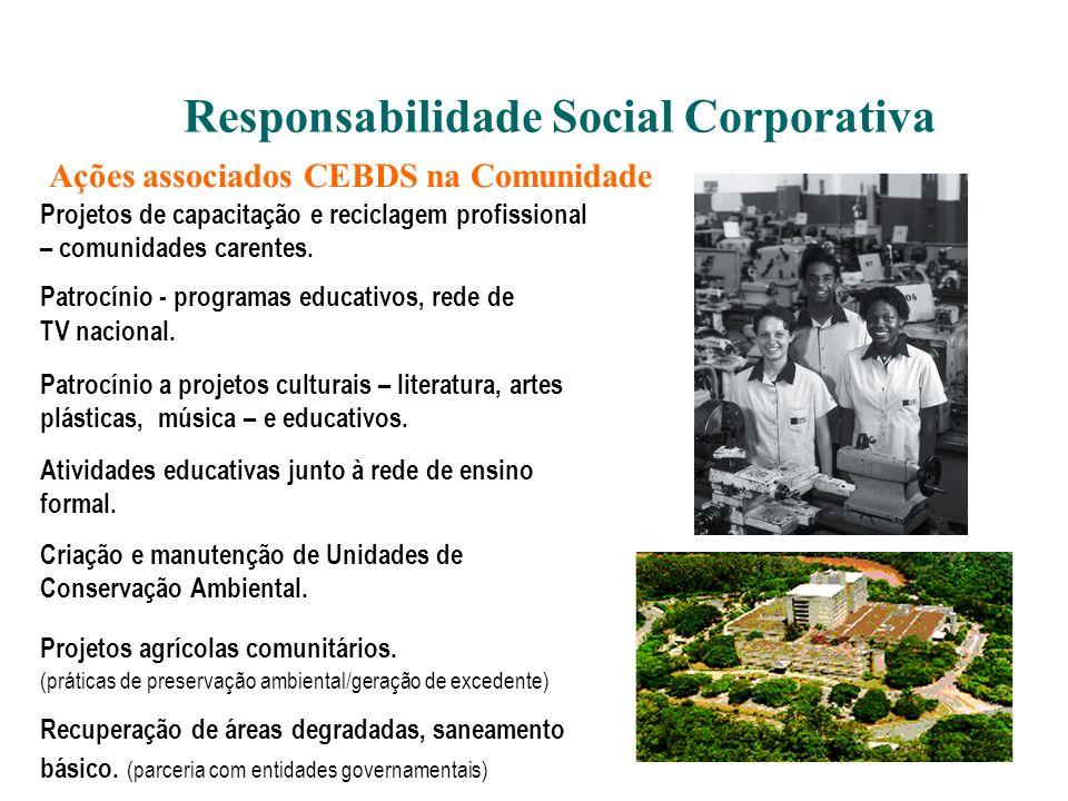 Ações associados CEBDS na Comunidade Projetos de capacitação e reciclagem profissional – comunidades carentes. Patrocínio - programas educativos, rede