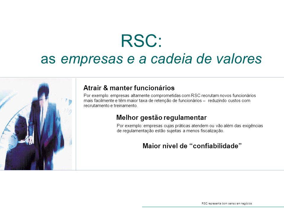RSC: as empresas e a cadeia de valores Atrair & manter funcionários Por exemplo: empresas altamente comprometidas com RSC recrutam novos funcionários