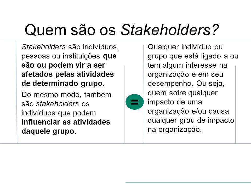 Definindo o cenário Stakeholders são indivíduos, pessoas ou instituições que são ou podem vir a ser afetados pelas atividades de determinado grupo. Do