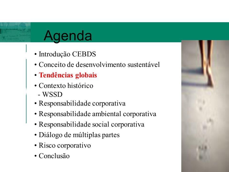 Agenda Introdução CEBDS Conceito de desenvolvimento sustentável Tendências globais Contexto histórico - WSSD Responsabilidade corporativa Responsabilidade ambiental corporativa Responsabilidade social corporativa Diálogo de múltiplas partes Risco corporativo Conclusão