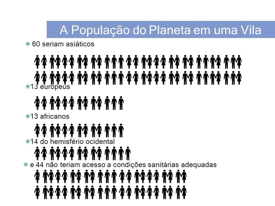 60 seriam asiáticos 13 europeus 13 africanos 14 do hemisfério ocidental e 44 não teriam acesso a condições sanitárias adequadas A População do Planeta em uma Vila