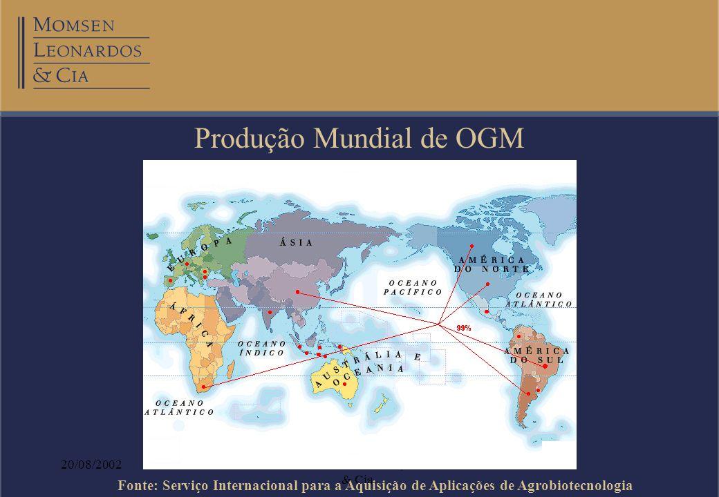 20/08/2002Otto Banho Licks Momsen, Leonardos & Cia. Produção Mundial de OGM Fonte: Serviço Internacional para a Aquisição de Aplicações de Agrobiotecn
