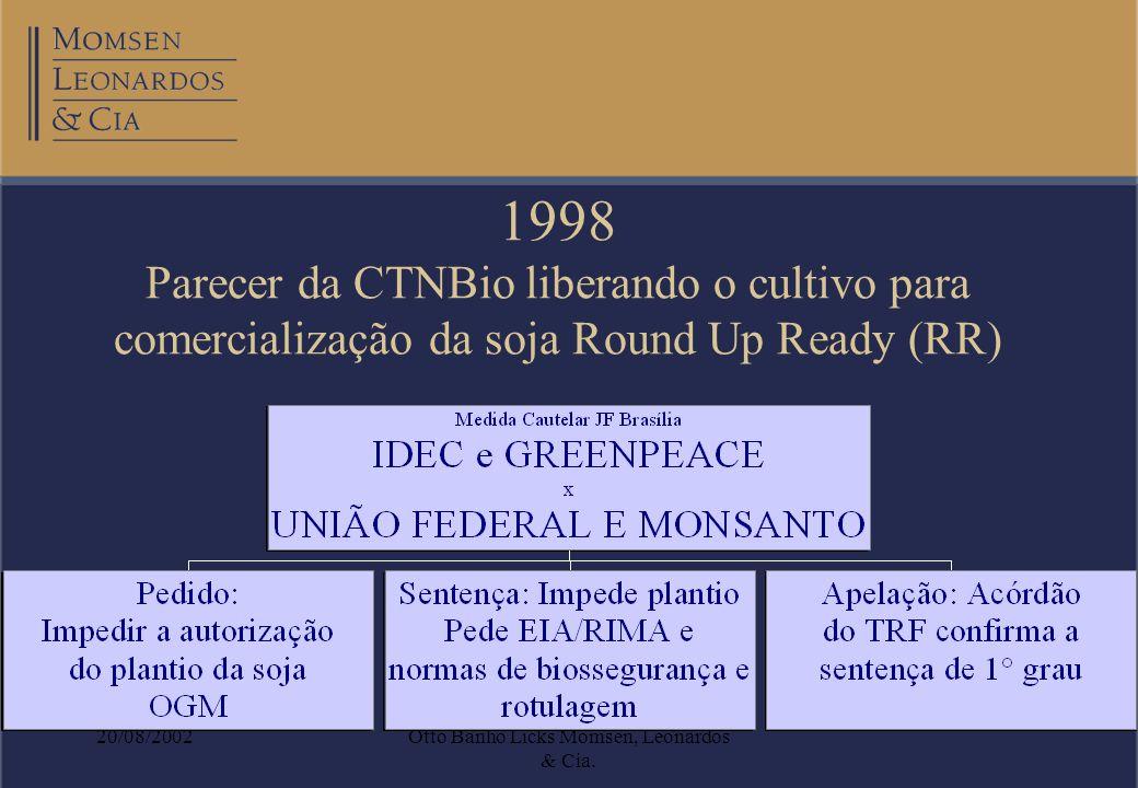 20/08/2002Otto Banho Licks Momsen, Leonardos & Cia. 1998 Parecer da CTNBio liberando o cultivo para comercialização da soja Round Up Ready (RR)