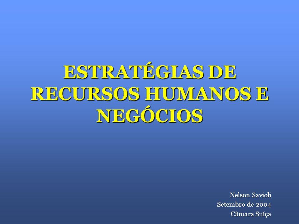 Estratégias do negócio e de RH originam-se da mesma fonte: MODELO DE GESTÃO