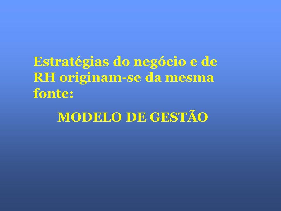 O modelo de gestão pode ser: implícito explícito