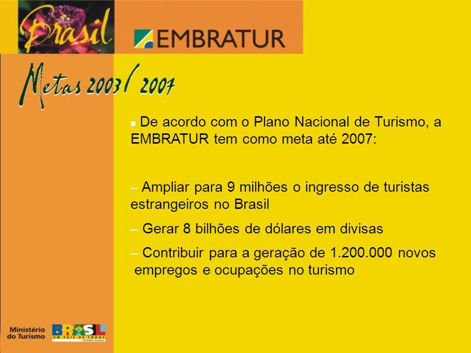 De acordo com o Plano Nacional de Turismo, a EMBRATUR tem como meta até 2007: – Ampliar para 9 milhões o ingresso de turistas estrangeiros no Brasil –