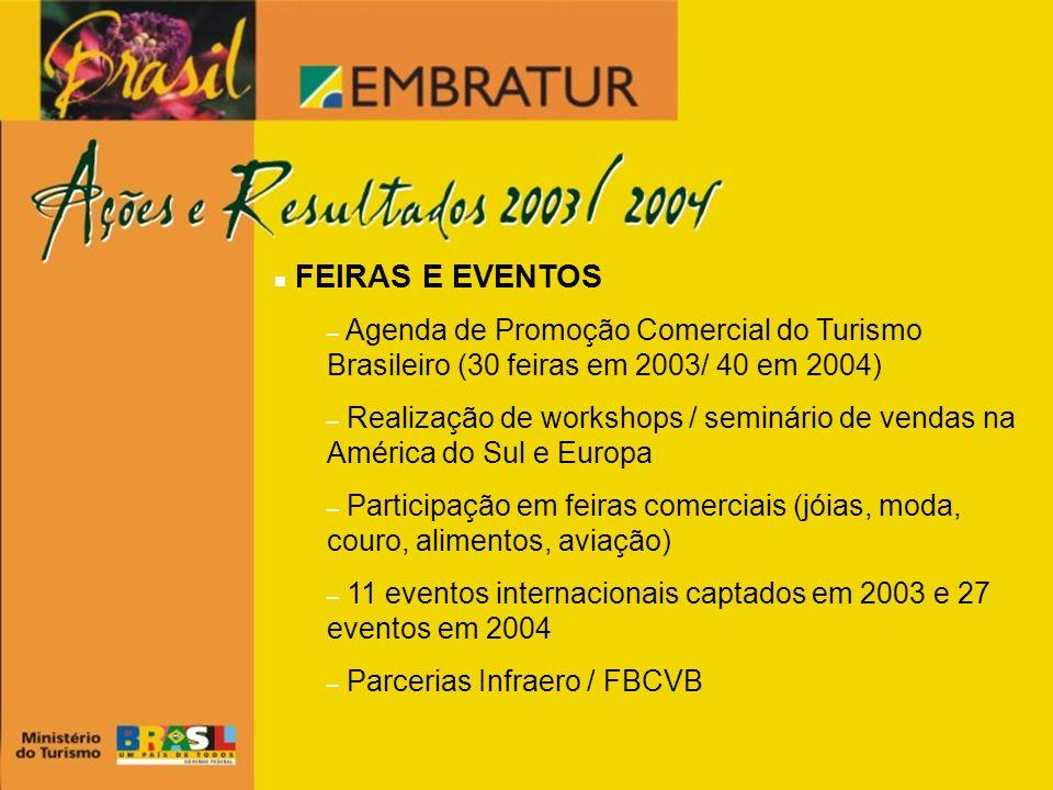 FEIRAS E EVENTOS – Agenda de Promoção Comercial do Turismo Brasileiro (30 feiras em 2003/ 40 em 2004) – Realização de workshops / seminário de vendas