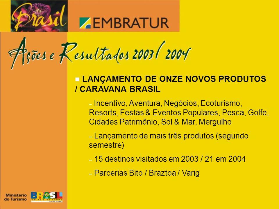 LANÇAMENTO DE ONZE NOVOS PRODUTOS / CARAVANA BRASIL – Incentivo, Aventura, Negócios, Ecoturismo, Resorts, Festas & Eventos Populares, Pesca, Golfe, Ci