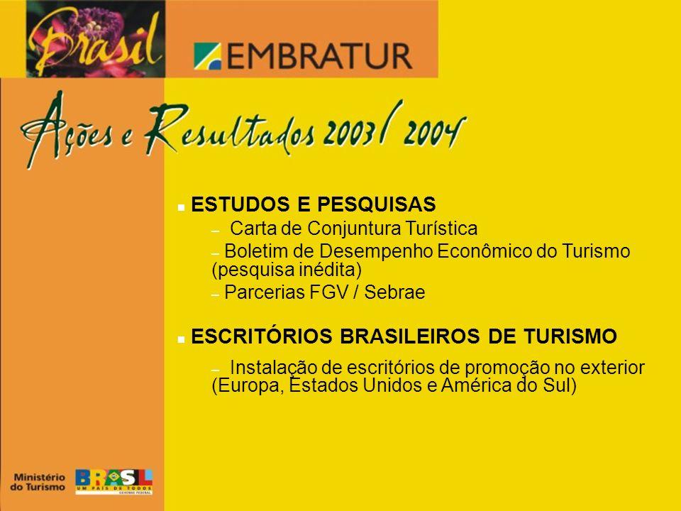 ESTUDOS E PESQUISAS – Carta de Conjuntura Turística – Boletim de Desempenho Econômico do Turismo (pesquisa inédita) – Parcerias FGV / Sebrae ESCRITÓRI