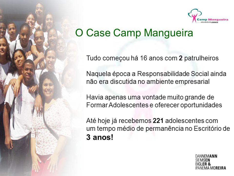 O Case Camp Mangueira Tudo começou há 16 anos com 2 patrulheiros Naquela época a Responsabilidade Social ainda não era discutida no ambiente empresari