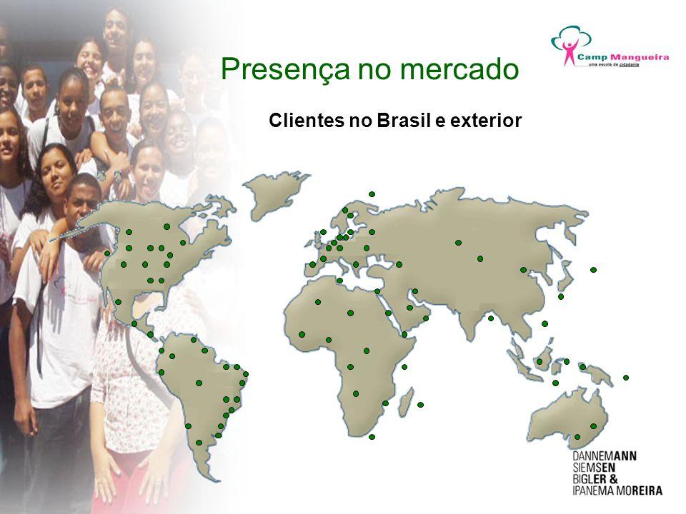 Presença no mercado Clientes no Brasil e exterior