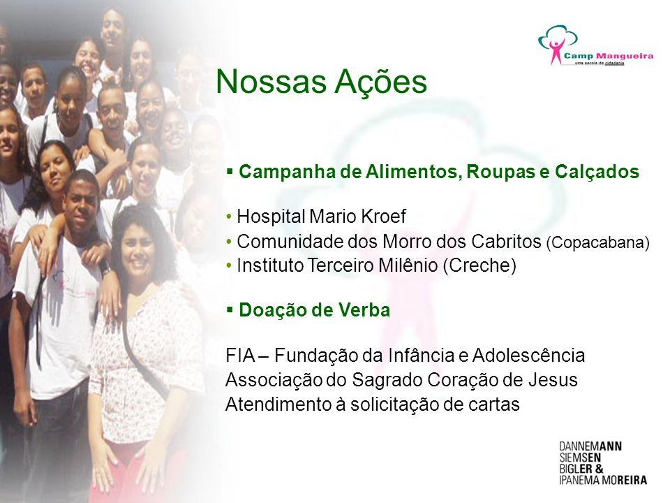 Nossas Ações Campanha de Alimentos, Roupas e Calçados Hospital Mario Kroef Comunidade dos Morro dos Cabritos (Copacabana) Instituto Terceiro Milênio (