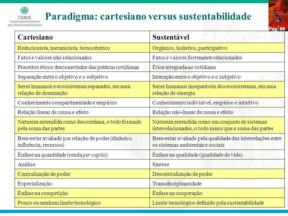 Paradigma: cartesiano versus sustentabilidade CartesianoSustentável Reducionista, mecanicista, tecnocêntricoOrgânico, holístico, participativo Fatos e