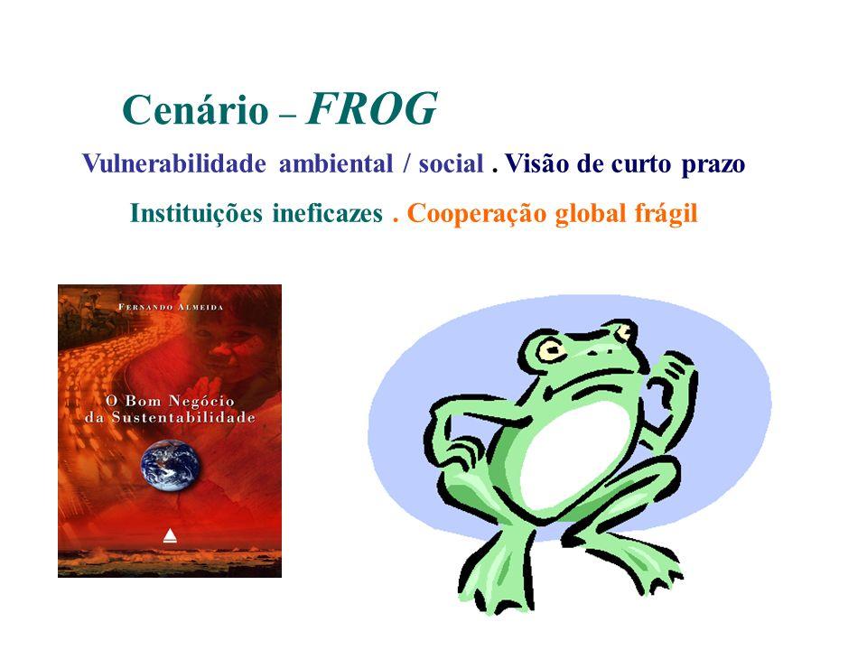 Cenário – FROG Vulnerabilidade ambiental / social. Visão de curto prazo Instituições ineficazes. Cooperação global frágil