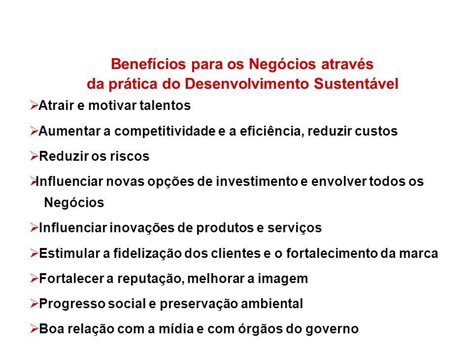 Benefícios para os Negócios através da prática do Desenvolvimento Sustentável Atrair e motivar talentos Aumentar a competitividade e a eficiência, red
