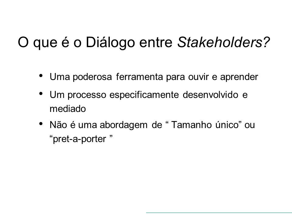 O que é o Diálogo entre Stakeholders? Uma poderosa ferramenta para ouvir e aprender Um processo especificamente desenvolvido e mediado Não é uma abord
