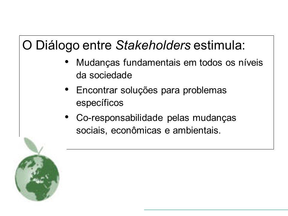 O Diálogo entre Stakeholders estimula: Mudanças fundamentais em todos os níveis da sociedade Encontrar soluções para problemas específicos Co-responsa