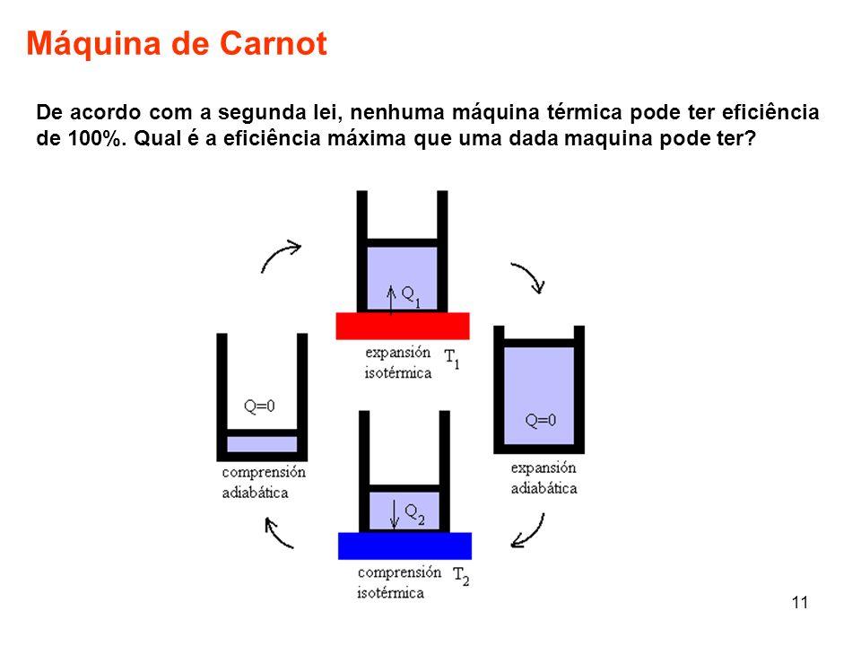 11 Máquina de Carnot De acordo com a segunda lei, nenhuma máquina térmica pode ter eficiência de 100%. Qual é a eficiência máxima que uma dada maquina