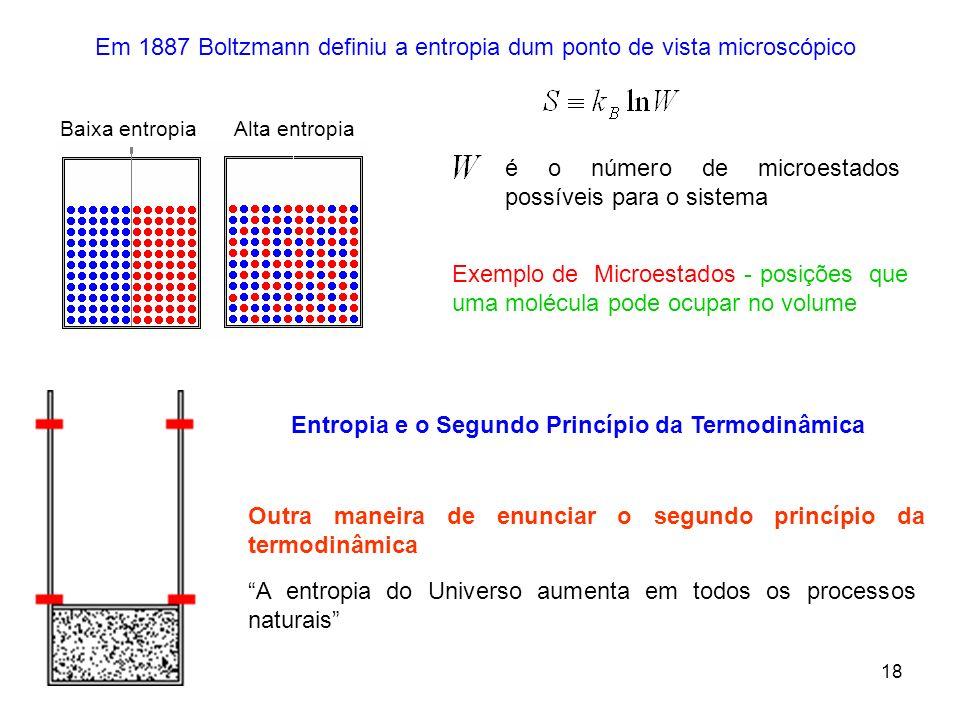 18 Em 1887 Boltzmann definiu a entropia dum ponto de vista microscópico Baixa entropiaAlta entropia é o número de microestados possíveis para o sistem
