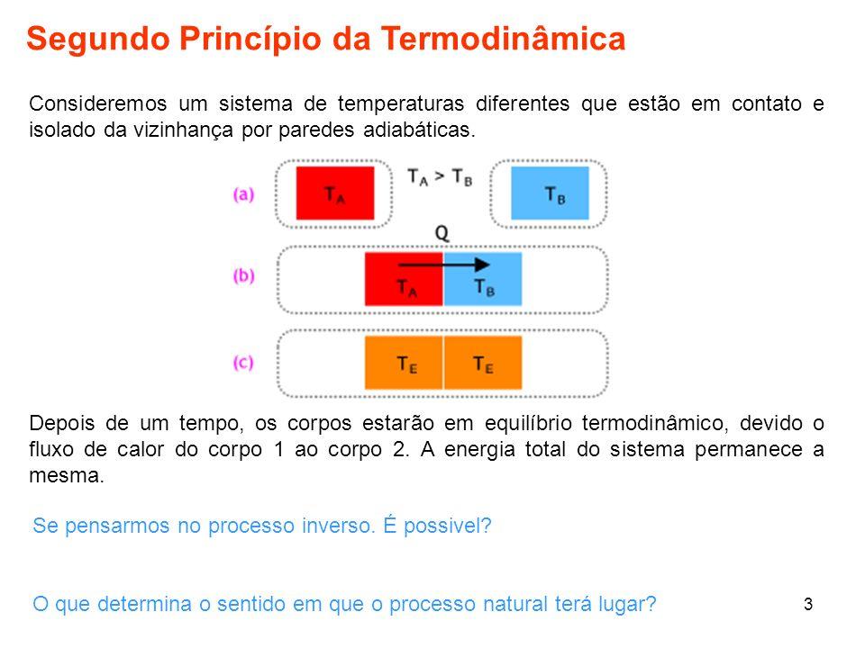 3 Segundo Princípio da Termodinâmica Consideremos um sistema de temperaturas diferentes que estão em contato e isolado da vizinhança por paredes adiab