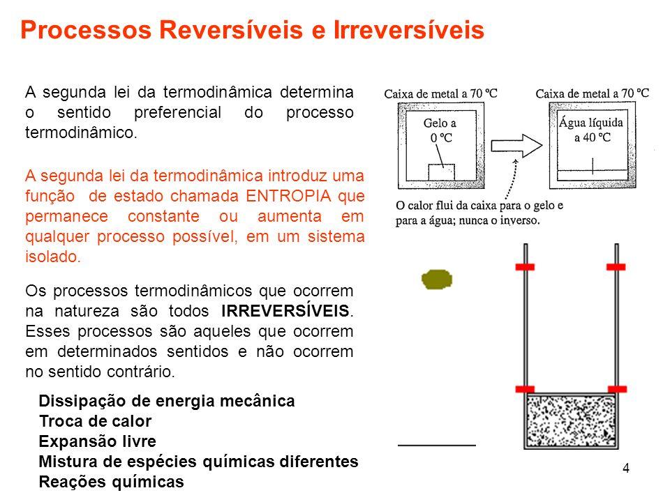 4 A segunda lei da termodinâmica determina o sentido preferencial do processo termodinâmico. A segunda lei da termodinâmica introduz uma função de est