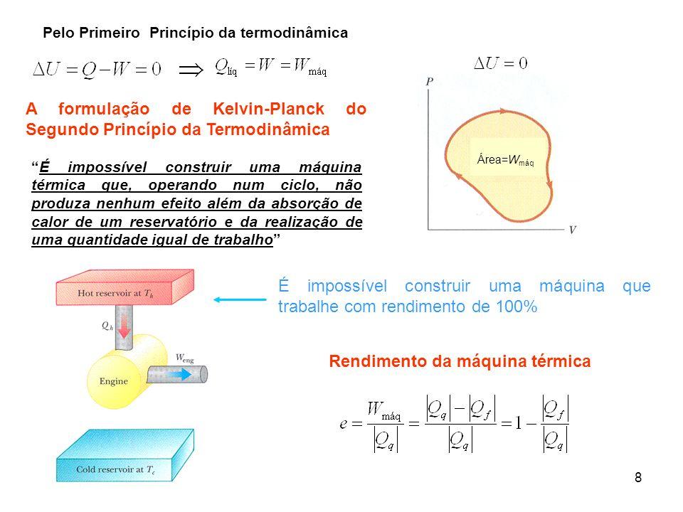 8 Rendimento da máquina térmica Pelo Primeiro Princípio da termodinâmica Área=W máq É impossível construir uma máquina térmica que, operando num ciclo