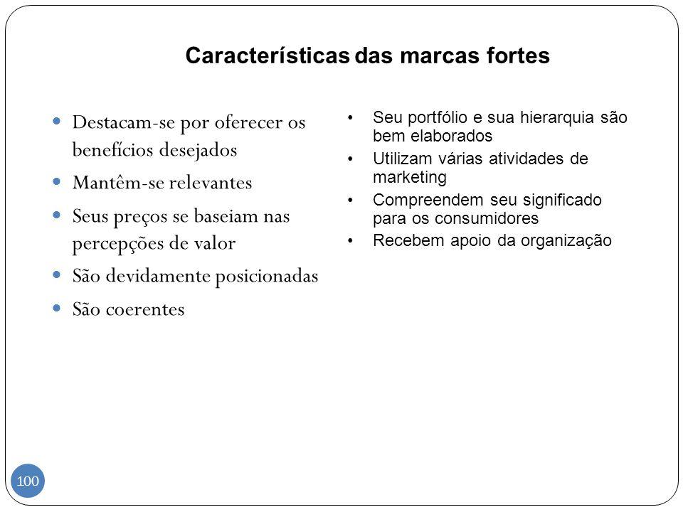 Características das marcas fortes Destacam-se por oferecer os benefícios desejados Mantêm-se relevantes Seus preços se baseiam nas percepções de valor