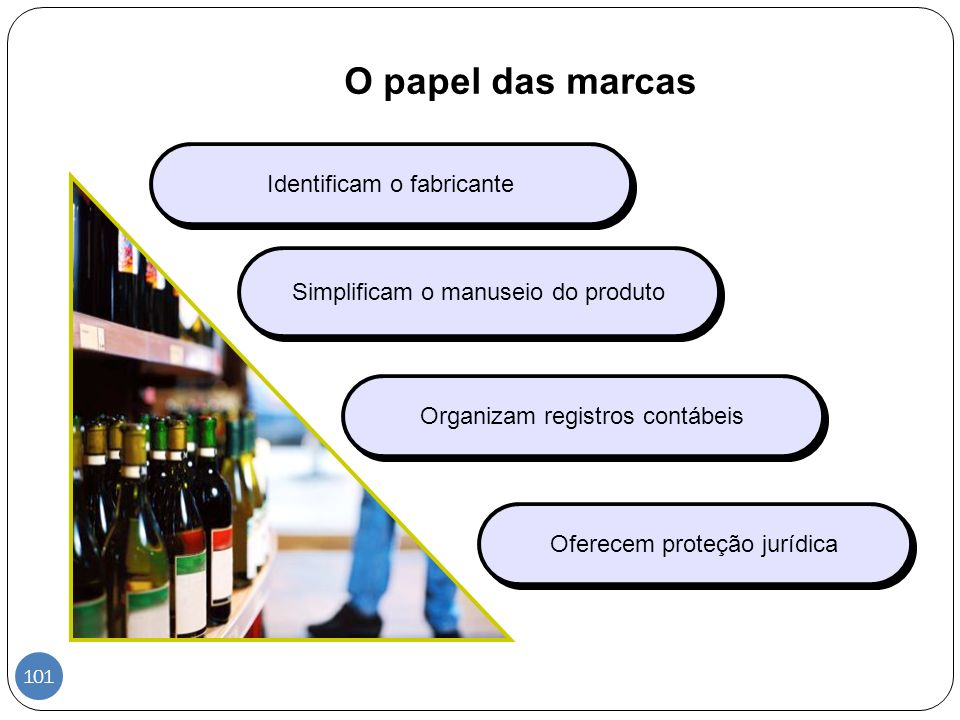 O papel das marcas Identificam o fabricante Simplificam o manuseio do produto Organizam registros contábeis Oferecem proteção jurídica 101