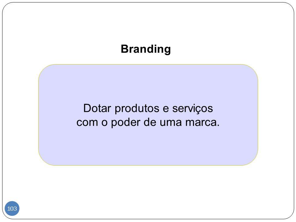 Branding Dotar produtos e serviços com o poder de uma marca. 103
