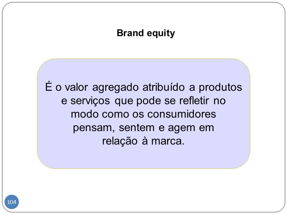 Brand equity É o valor agregado atribuído a produtos e serviços que pode se refletir no modo como os consumidores pensam, sentem e agem em relação à m