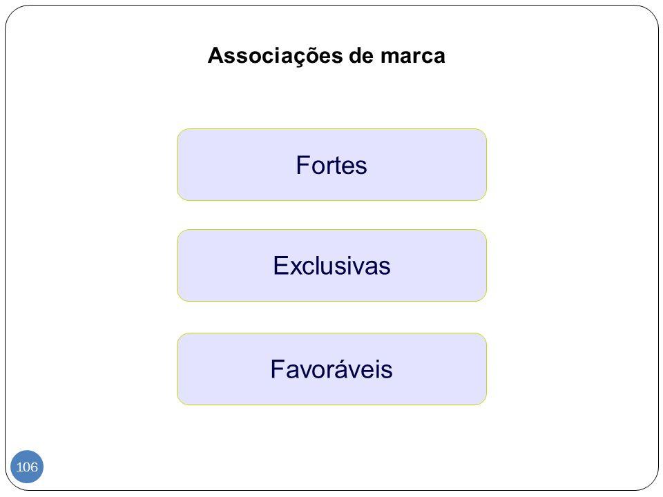 Associações de marca Fortes Exclusivas Favoráveis 106