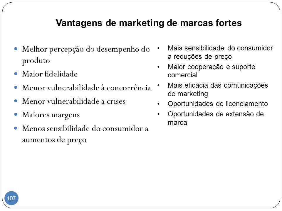 Vantagens de marketing de marcas fortes Melhor percepção do desempenho do produto Maior fidelidade Menor vulnerabilidade à concorrência Menor vulnerab