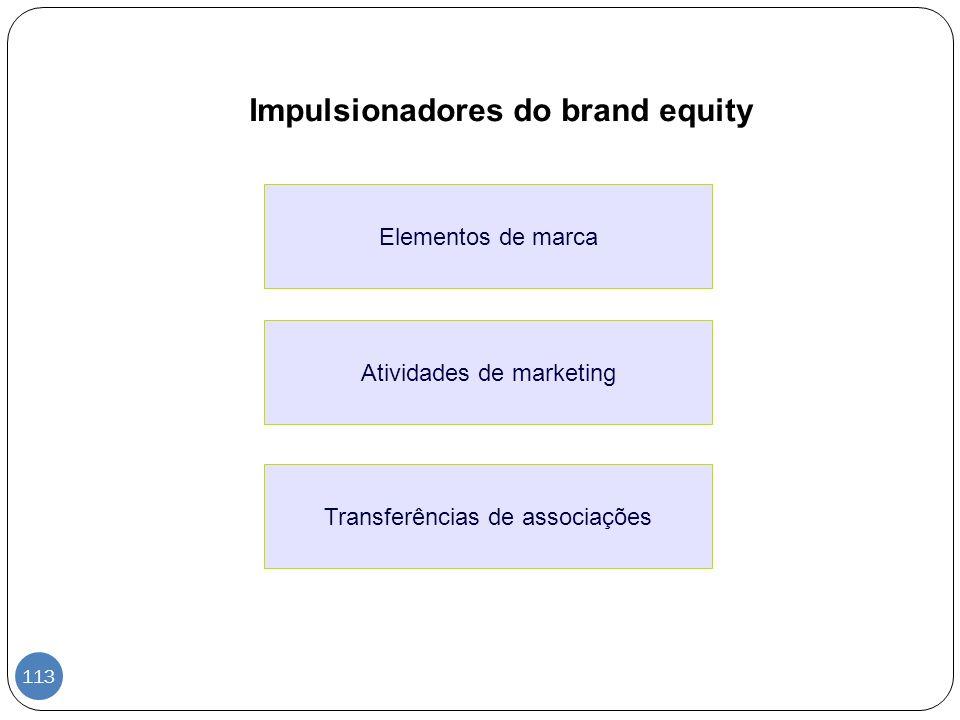 Impulsionadores do brand equity Elementos de marca Atividades de marketing Transferências de associações 113