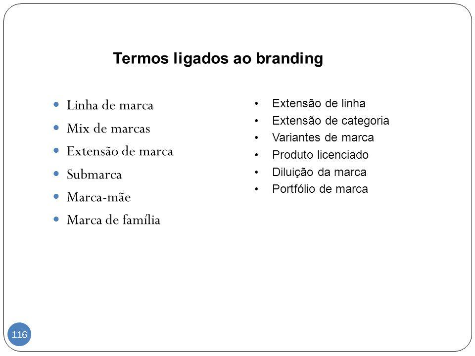 Termos ligados ao branding Linha de marca Mix de marcas Extensão de marca Submarca Marca-mãe Marca de família Extensão de linha Extensão de categoria