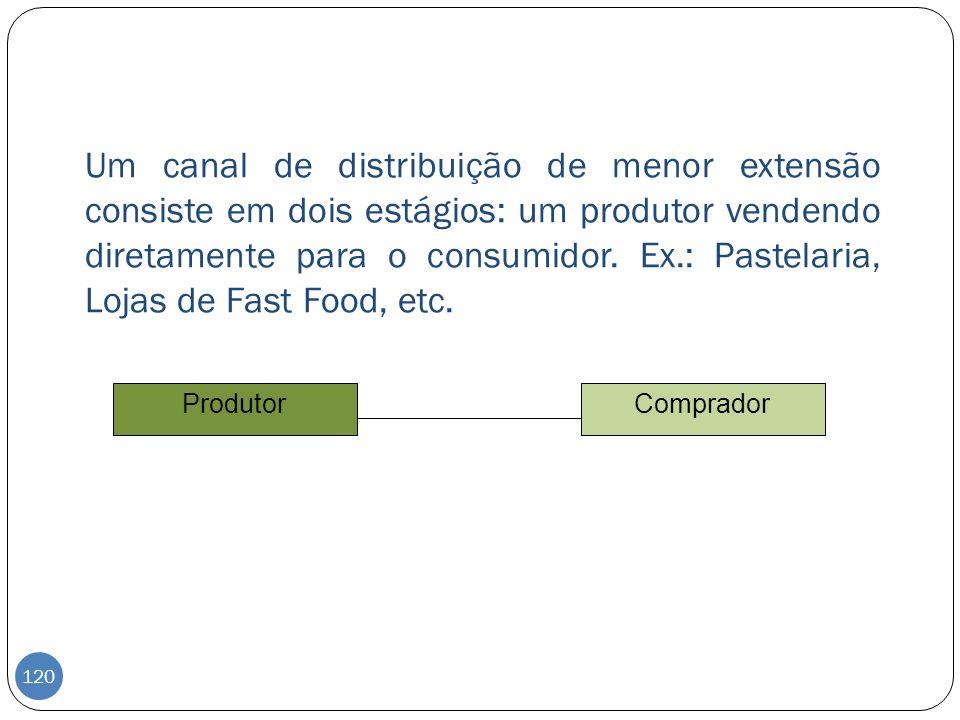 Um canal de distribuição de menor extensão consiste em dois estágios: um produtor vendendo diretamente para o consumidor. Ex.: Pastelaria, Lojas de Fa
