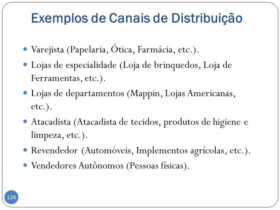 Exemplos de Canais de Distribuição Varejista (Papelaria, Ótica, Farmácia, etc.). Lojas de especialidade (Loja de brinquedos, Loja de Ferramentas, etc.
