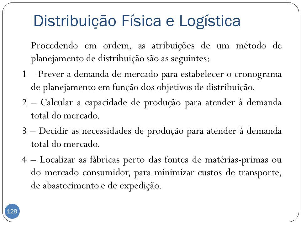 Distribuição Física e Logística Procedendo em ordem, as atribuições de um método de planejamento de distribuição são as seguintes: 1 – Prever a demand