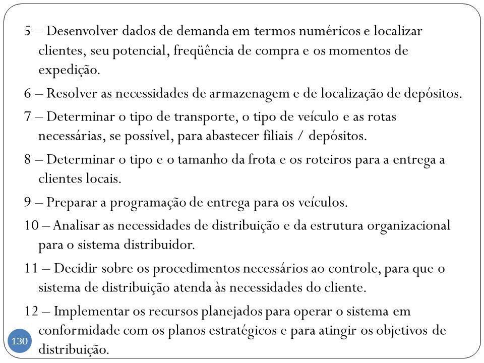 5 – Desenvolver dados de demanda em termos numéricos e localizar clientes, seu potencial, freqüência de compra e os momentos de expedição. 6 – Resolve