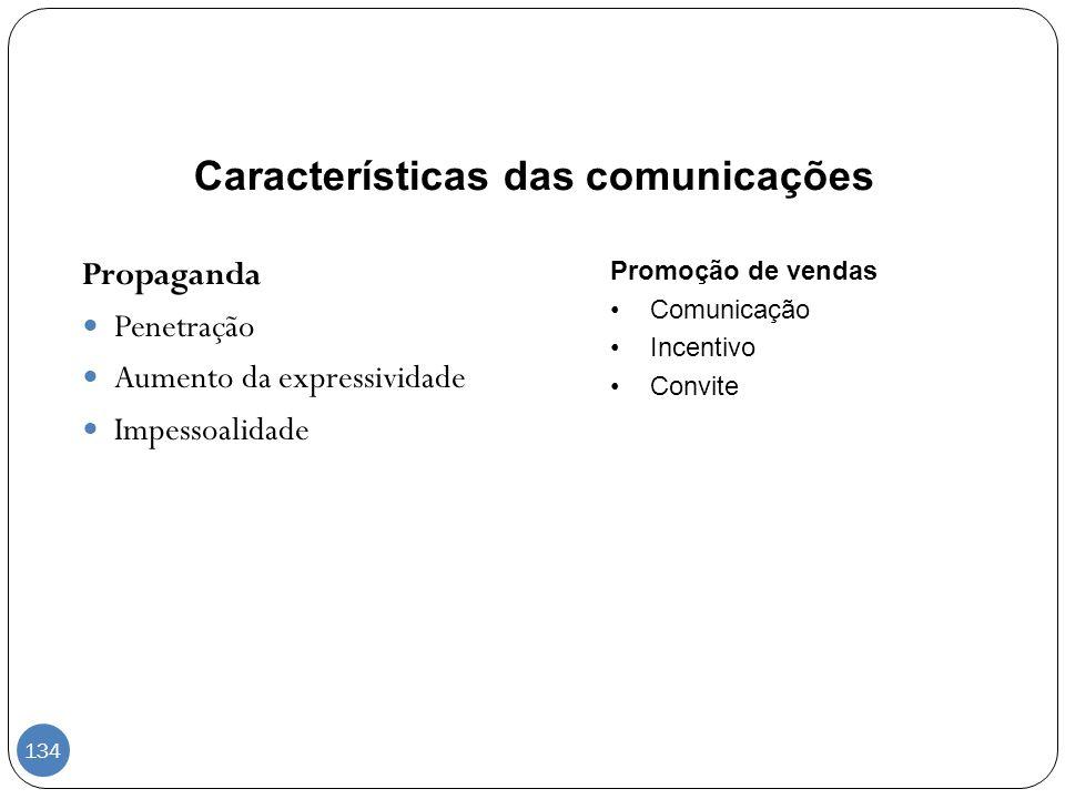 Características das comunicações Propaganda Penetração Aumento da expressividade Impessoalidade Promoção de vendas Comunicação Incentivo Convite 134