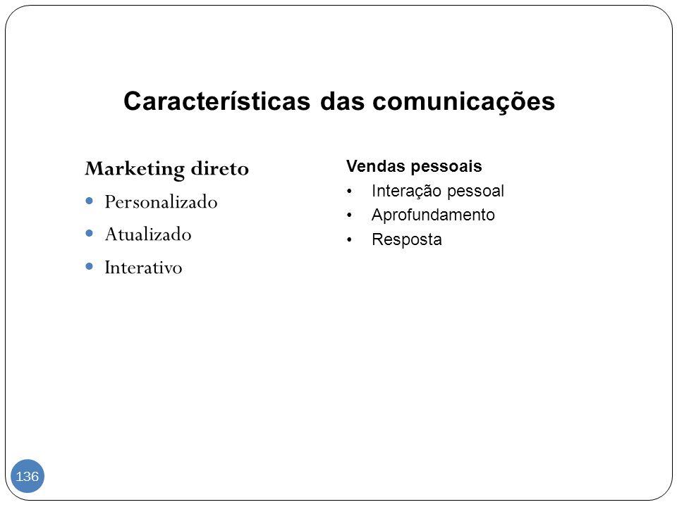 Características das comunicações Marketing direto Personalizado Atualizado Interativo Vendas pessoais Interação pessoal Aprofundamento Resposta 136