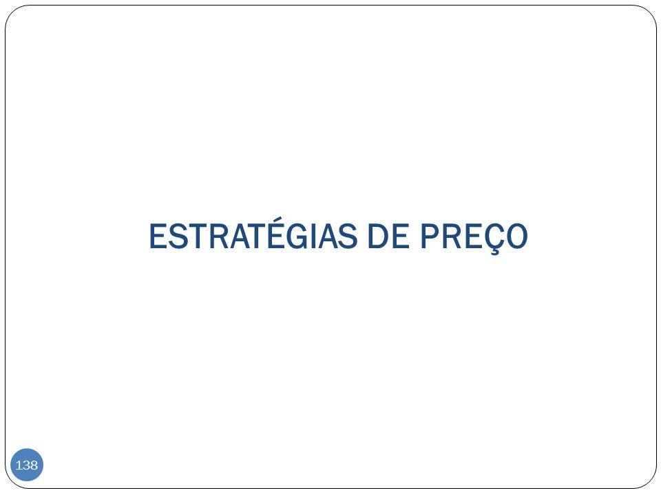 ESTRATÉGIAS DE PREÇO 138